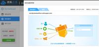 搜狐云景与安全宝合作 完善云安全服务