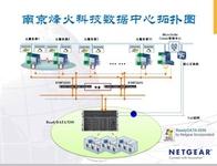 ReadyDATA为科研基地建私有云高效服务