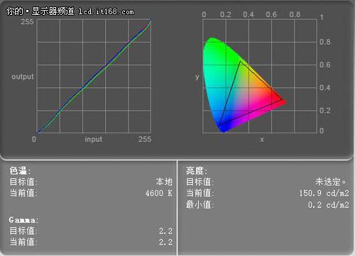 IPS广视角面板 惠普ZR2330w画质实测
