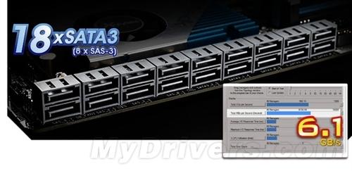 存储扩展怪兽 华擎再现18个SATA接口X99