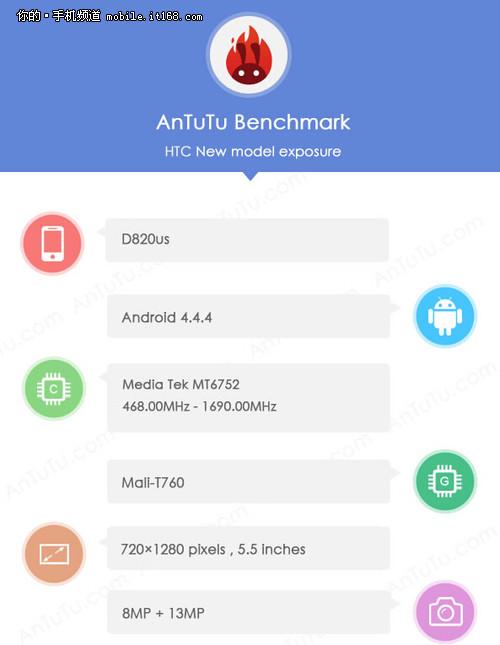 HTC再曝新机 搭八核64位MTK芯片