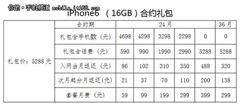 中国电信全面上市iPhone6系新机