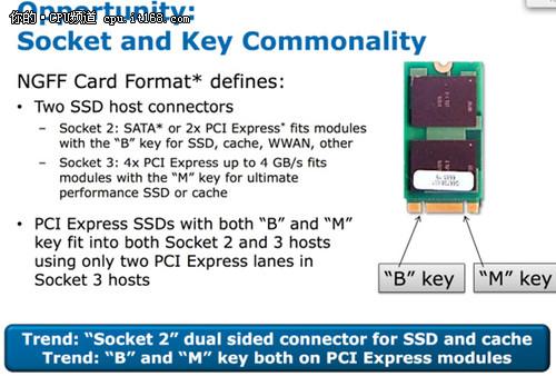 M.2新接口来袭 影驰最新SSD产品泄露