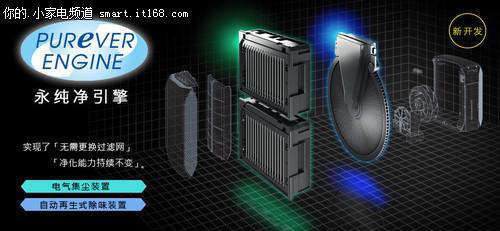 富士通ACSQ360D空气净化器-基本概述篇
