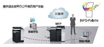 移动便携办公 智能型数码复合机推荐