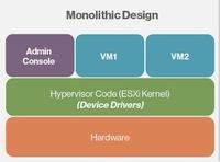 微软Hyper-V与VMware ESXi的架构差异