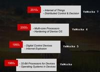 物联网迎云时代 VxWorks 7开启云端探索