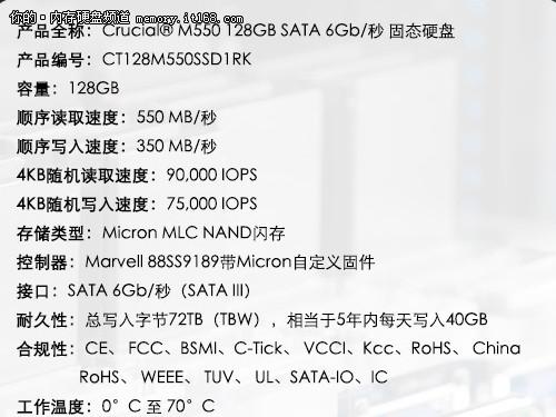 何必苦等 英睿达M550 128G SSD 低至629