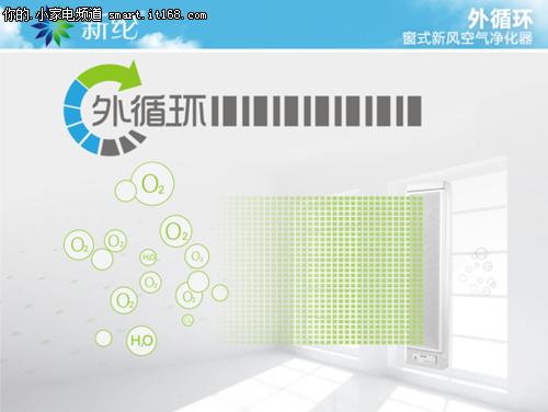 新纶外循环窗式净化器 开创净化次世代