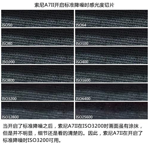 分辨率和索尼A7持平
