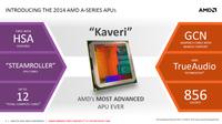 效能和稳定兼顾 热门AMD商用笔记本导购