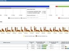 Emulex和Dynatrace联手推出NetPod