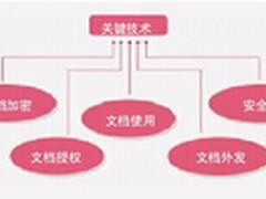 慧点科技五大技术为重要文档筑安全防线