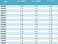 网宿发布2014年第三季度互联网发展报告