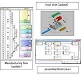 富士通发布FJVPS助生产线优化装配流程