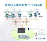 NETGEAR助烽火通信构建高效私有云服务