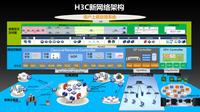 深探未来网络 华三加速SDN商用落地