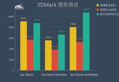 全网4G+陶瓷工艺+超薄 ivvi S6评测