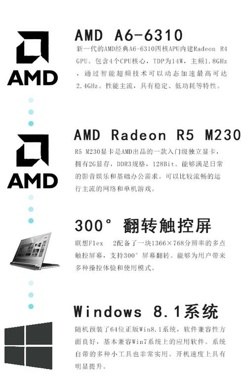 反转触控+AMD平台 联想Flex2触控本评测