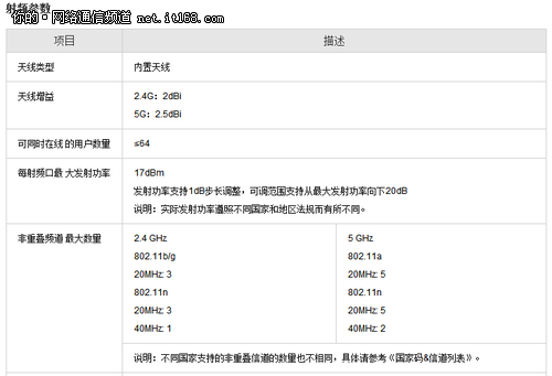 经济实用型无线AP 就选华为AP3010DN