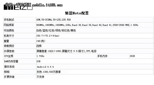 魅族千元机抢先看:8核+千万像素+双4G