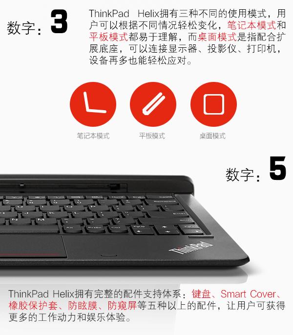 Core M处理器 ThinkPad Helix数字解读