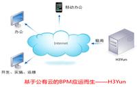 H3公有云BPM服务平台的解读