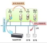 NETGEAR助西江管理局构建高效数据备份