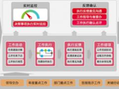 软银:快的打车已成中国打车软件主导者
