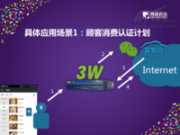 CIO实践:看3W如何玩转上网行为管理
