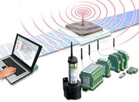 监控传输之有线方式及无线优势分析