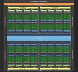 3.5GB显存优化所致 解释GTX 970显存bug