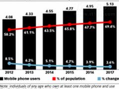 高屋建瓴 2015年商用Wi-Fi市场趋势剖析