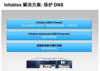 Infoblox 将GSLB整合至企业级DNS设备