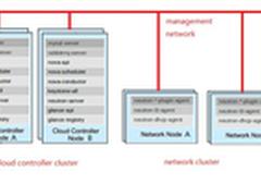 OpenStack集群实现方式简介
