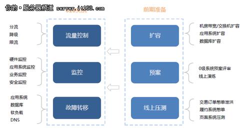 京东小程序图标素材