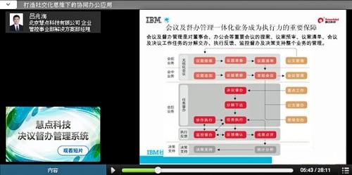 IBM、慧点科技共推企业社交协作应用
