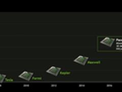 同样HBM堆叠 NV下代显卡核心提速10倍