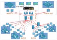 DCN助力吉林延边大学打造高效安全网络