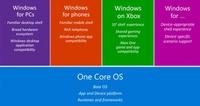 微软发布首个Win10技术预览版开发工具