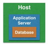 为Java EE应用提供的9种Docker方法
