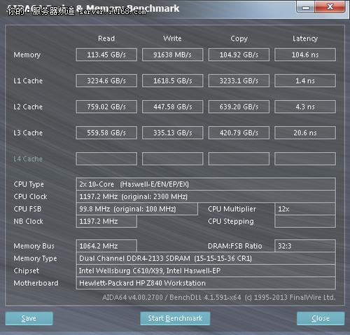 全模块战神 惠普旗舰级Z820工作站评测