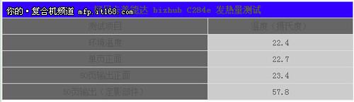 柯尼卡美能�_C284e�l�崃�y�