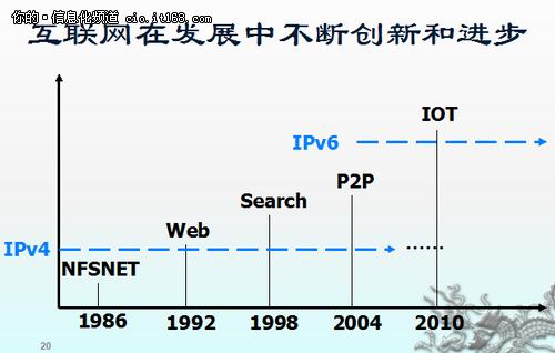 """""""互联网+""""打前站 下一代互联网的商机"""