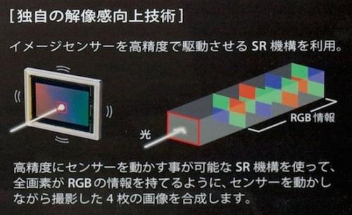 宾得理光公司透露全新移动传感器技术