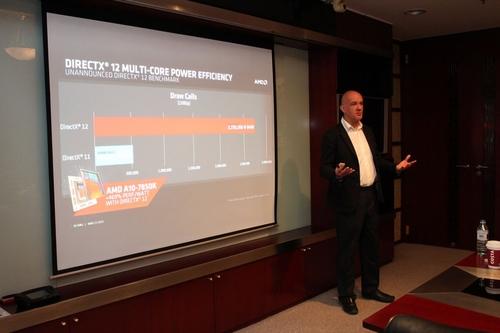 AMD FreeSync与LiquidVR技术沟通会解读