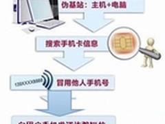 安全预警 10086伪基站钓鱼网银密码泄漏