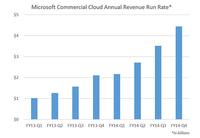 微软真的要开源Windows?小伙伴惊呆了!