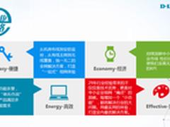 为用户省钱 D-Link为中小企业推E网方案