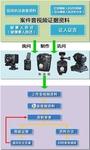 执法记录仪解决方案专家南京盛国安防